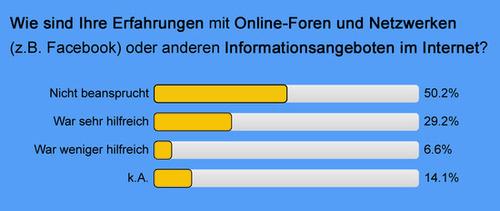Internetmedien